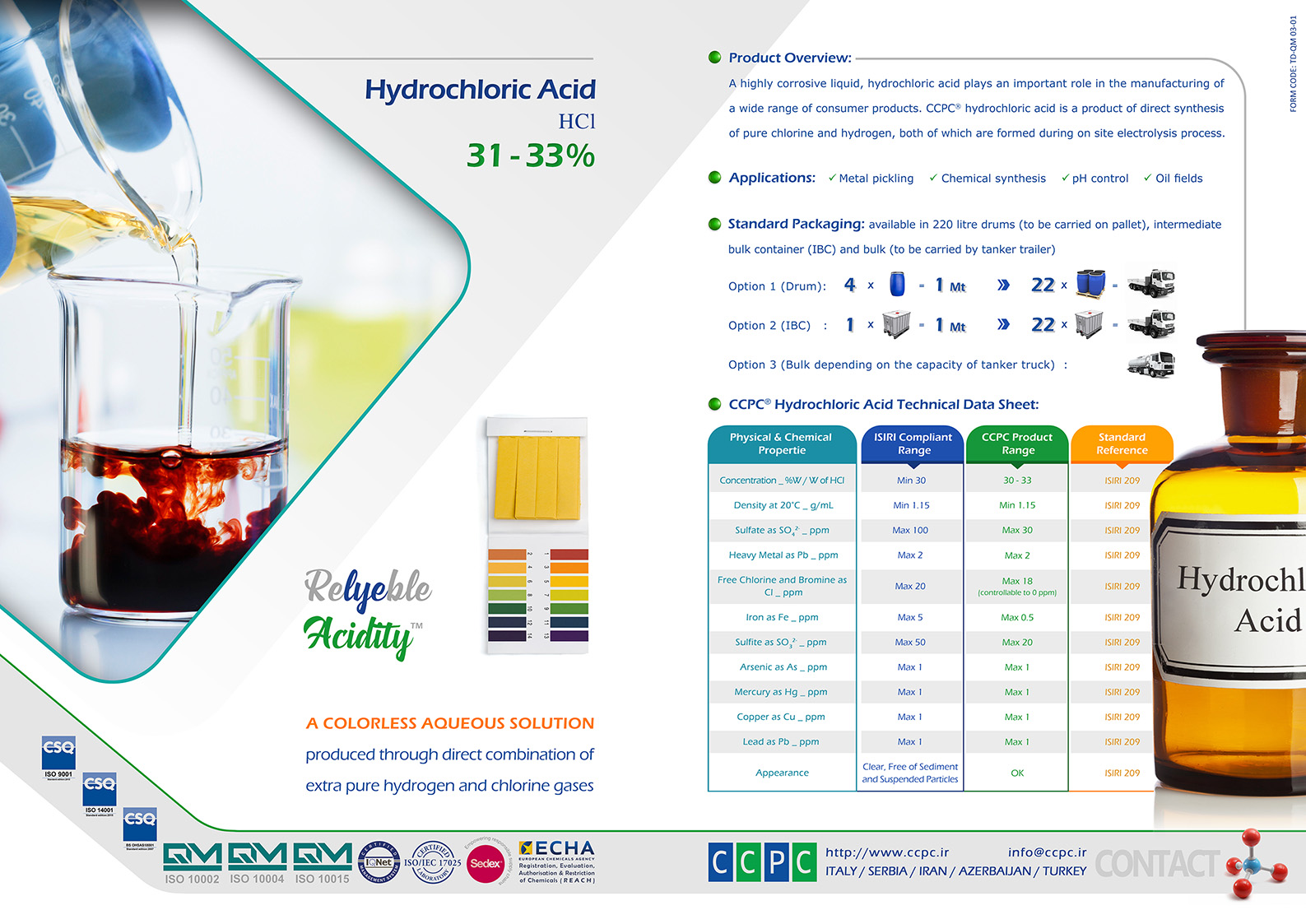 15 Hydrochloric Acid Pages